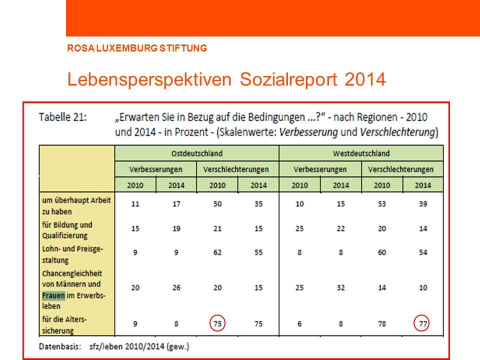 ROSA LUXEMBURG STIFTUNG Lebensperspektiven Sozialreport 2014