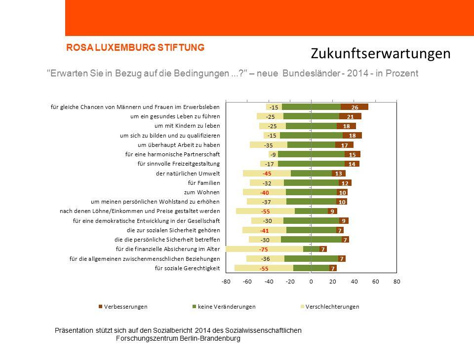 ROSA LUXEMBURG STIFTUNG Erwarten Sie in Bezug auf die Bedingungen... – neue Bundesländer - 2014 - in Prozent Zukunftserwartungen Präsentation stützt sich auf den Sozialbericht 2014 des Sozialwissenschaftlichen Forschungszentrum Berlin-Brandenburg