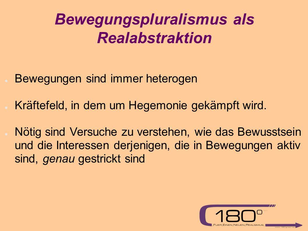 Bewegungspluralismus als Realabstraktion ● Bewegungen sind immer heterogen ● Kräftefeld, in dem um Hegemonie gekämpft wird.