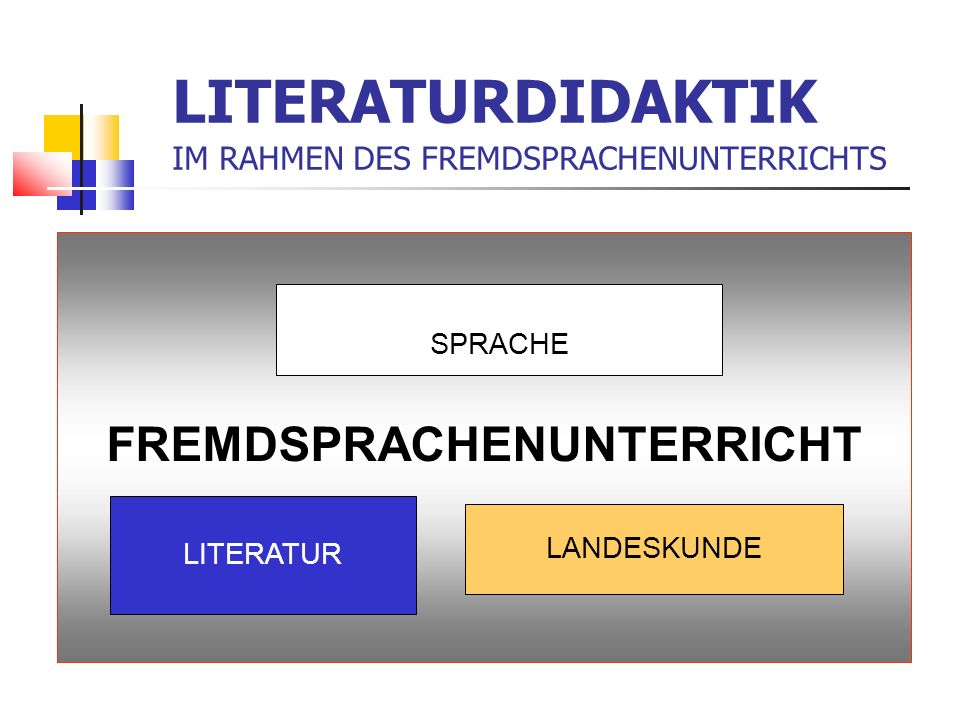 LITERATURDIDAKTIK IM RAHMEN DES FREMDSPRACHENUNTERRICHTS FREMDSPRACHENUNTERRICHT SPRACHE LANDESKUNDE LITERATUR