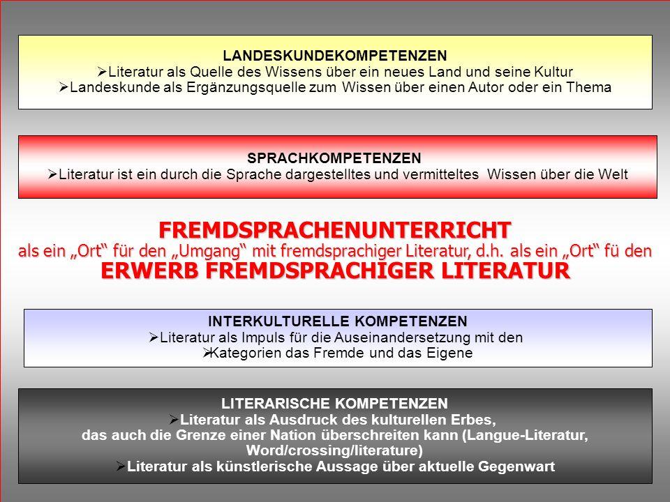 """LITERATURDIDAKTIK IM RAHMEN DES FREMDSPRACHENUNTERRICHTS FREMDSPRACHENUNTERRICHT als ein """"Ort für den """"Umgang mit fremdsprachiger Literatur, d.h."""