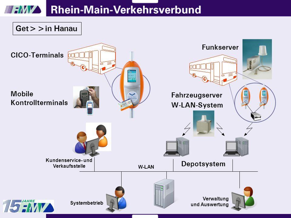 Get>>in Hanau Mobile Kontrollterminals Depotsystem Fahrzeugserver W-LAN-System Funkserver Verwaltung und Auswertung W-LAN Kundenservice- und Verkaufsstelle Systembetrieb CICO-Terminals