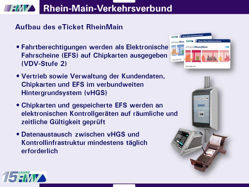 Fahrtberechtigungen werden als Elektronische Fahrscheine (EFS) auf Chipkarten ausgegeben (VDV-Stufe 2) Vertrieb sowie Verwaltung der Kundendaten, Chipkarten und EFS im verbundweiten Hintergrundsystem (vHGS) Chipkarten und gespeicherte EFS werden an elektronischen Kontrollgeräten auf räumliche und zeitliche Gültigkeit geprüft Datenaustausch zwischen vHGS und Kontrollinfrastruktur mindestens täglich erforderlich Aufbau des eTicket RheinMain