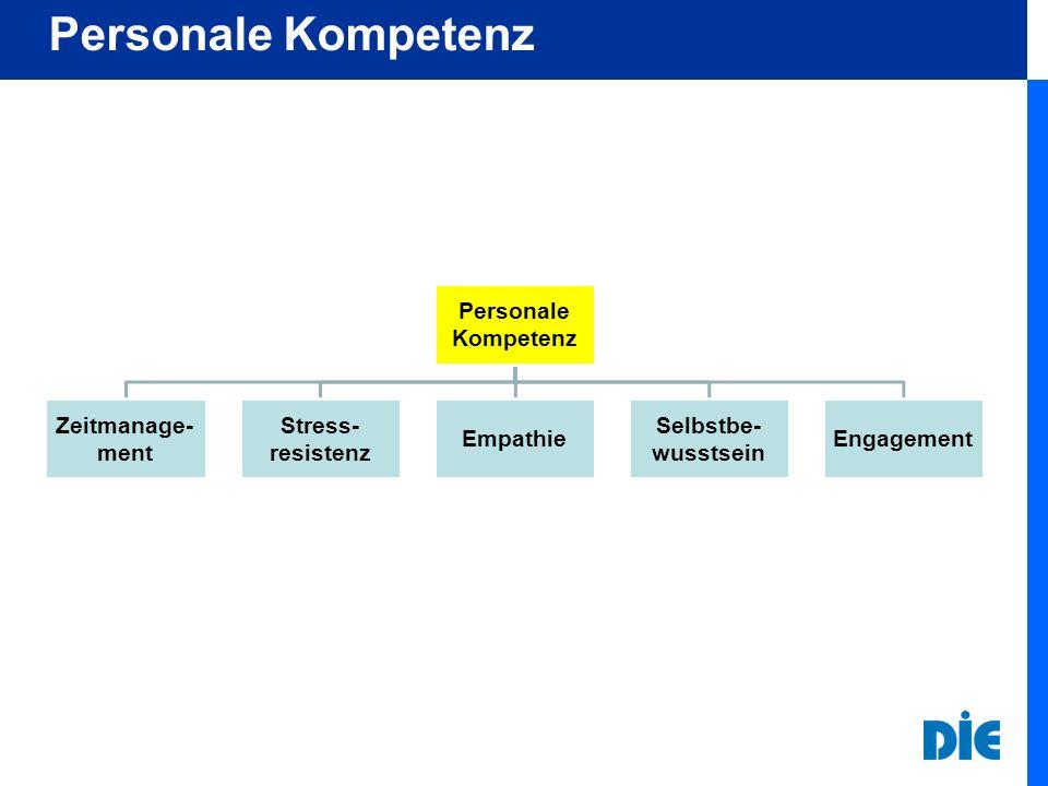 Personale Kompetenz Zeitmanage- ment Stress- resistenz Empathie Selbstbe- wusstsein Engagement Personale Kompetenz