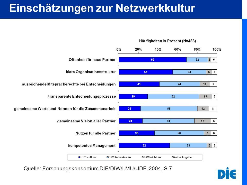 Einschätzungen zur Netzwerkkultur Quelle: Forschungskonsortium DIE/DIW/LMU/UDE 2004, S 7