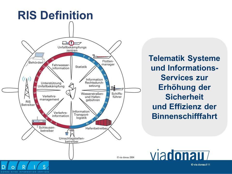 © via donau I 11 Telematik Systeme und Informations- Services zur Erhöhung der Sicherheit und Effizienz der Binnenschifffahrt RIS Definition