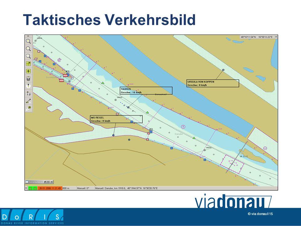 © via donau I 15 Taktisches Verkehrsbild