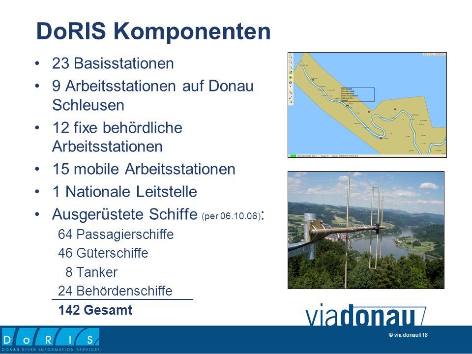 © via donau I 18 23 Basisstationen 9 Arbeitsstationen auf Donau Schleusen 12 fixe behördliche Arbeitsstationen 15 mobile Arbeitsstationen 1 Nationale Leitstelle Ausgerüstete Schiffe (per 06.10.06) : 64 Passagierschiffe 46 Güterschiffe 8 Tanker 24 Behördenschiffe 142 Gesamt DoRIS Komponenten