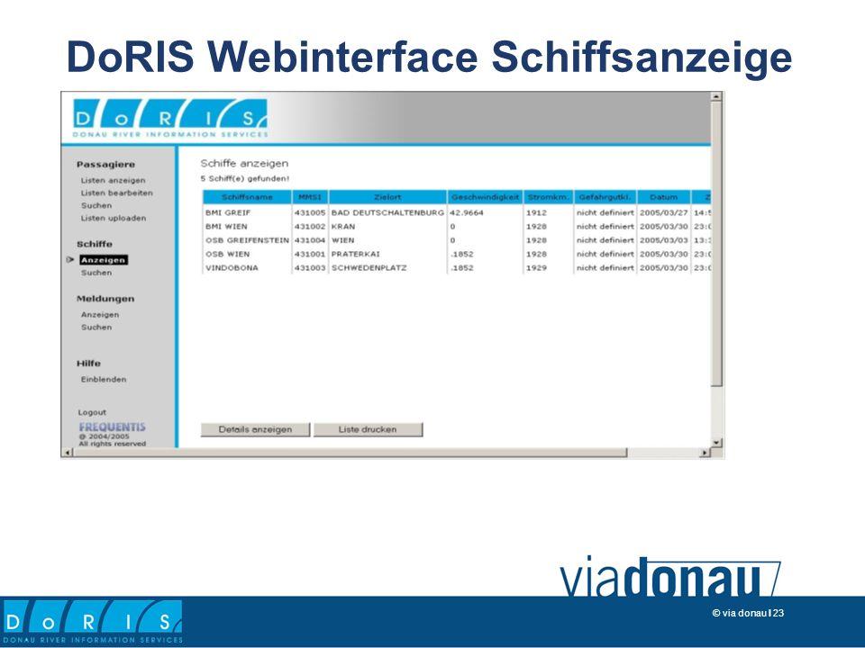 © via donau I 23 DoRIS Webinterface Schiffsanzeige