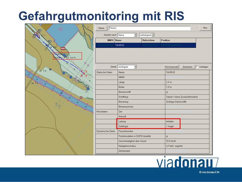 © via donau I 34 Gefahrgutmonitoring mit RIS