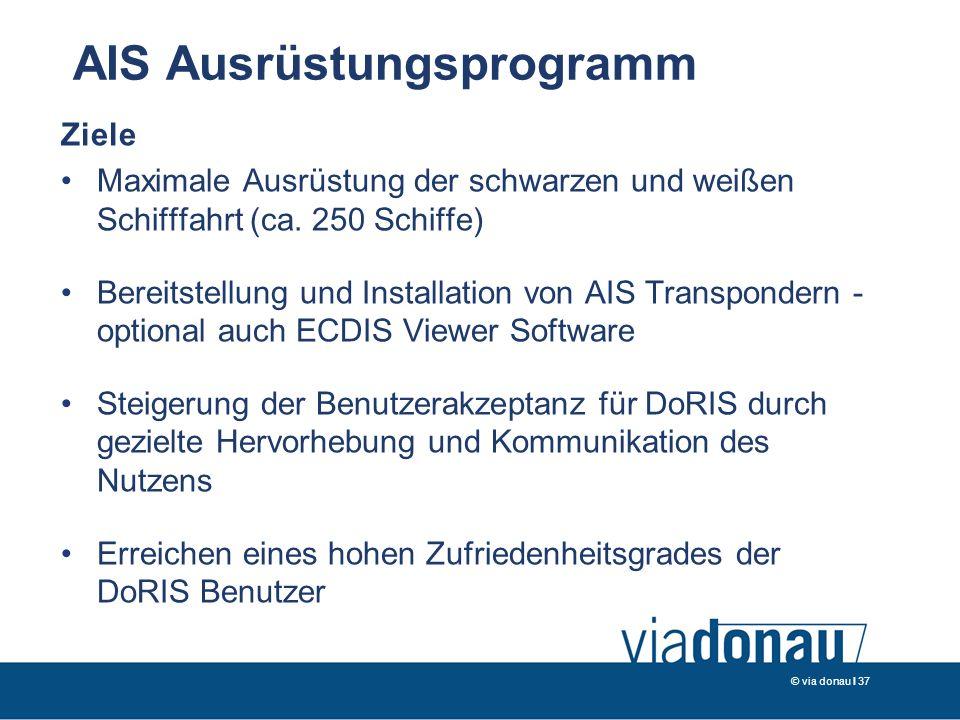 © via donau I 37 AIS Ausrüstungsprogramm Ziele Maximale Ausrüstung der schwarzen und weißen Schifffahrt (ca.