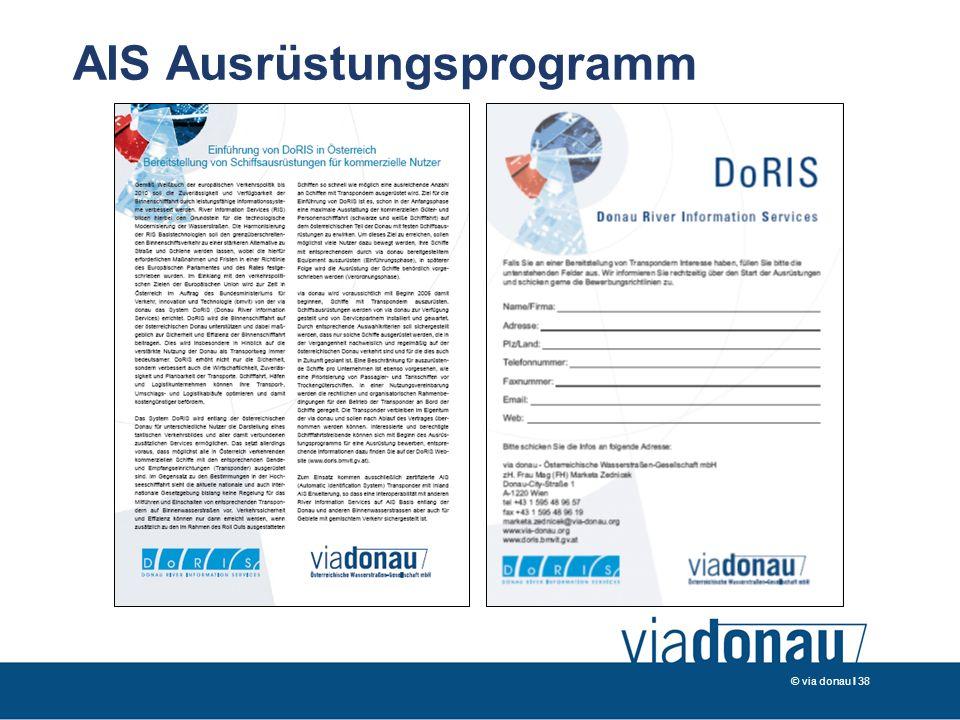© via donau I 38 AIS Ausrüstungsprogramm