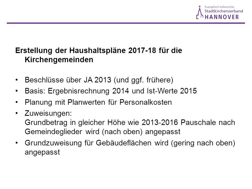 Erstellung der Haushaltspläne 2017-18 für die Kirchengemeinden Beschlüsse über JA 2013 (und ggf.