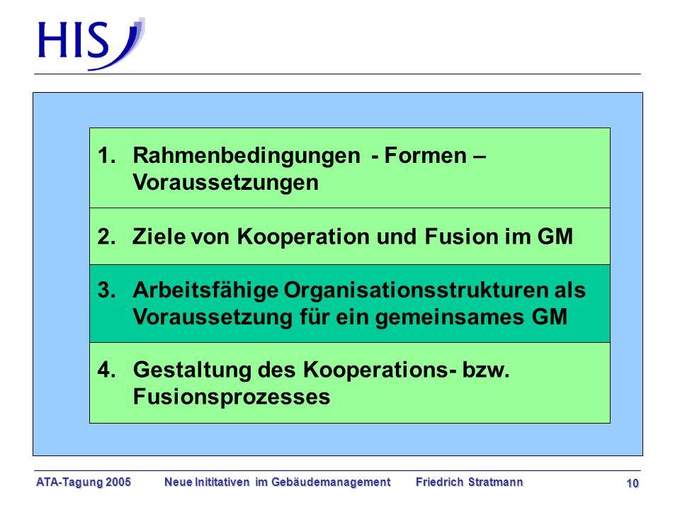 ATA-Tagung 2005 Neue Inititativen im Gebäudemanagement Friedrich Stratmann 10 1.Rahmenbedingungen - Formen – Voraussetzungen 3.