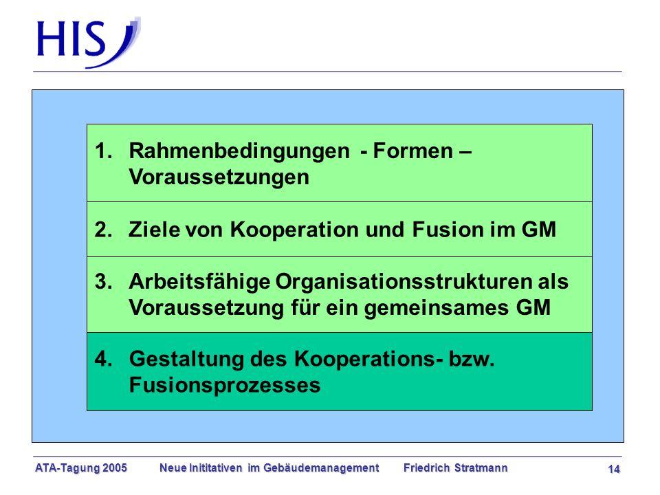 ATA-Tagung 2005 Neue Inititativen im Gebäudemanagement Friedrich Stratmann 14 1.Rahmenbedingungen - Formen – Voraussetzungen 3.