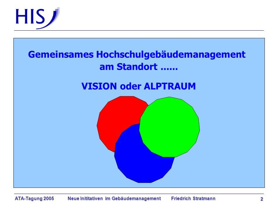 ATA-Tagung 2005 Neue Inititativen im Gebäudemanagement Friedrich Stratmann 2 Gemeinsames Hochschulgebäudemanagement am Standort......