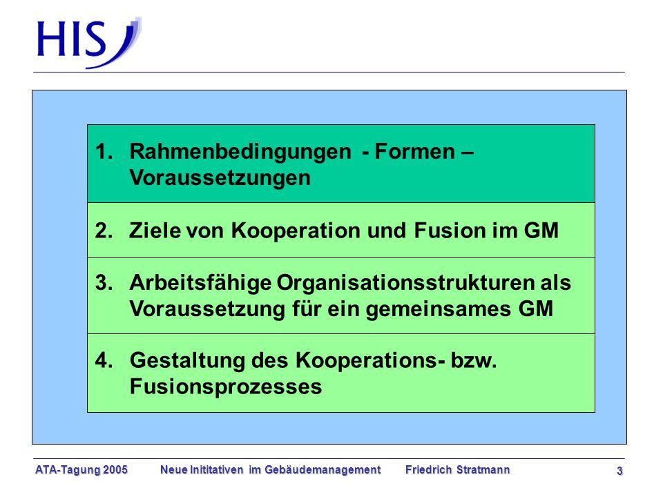 ATA-Tagung 2005 Neue Inititativen im Gebäudemanagement Friedrich Stratmann 3 1.Rahmenbedingungen - Formen – Voraussetzungen 3.