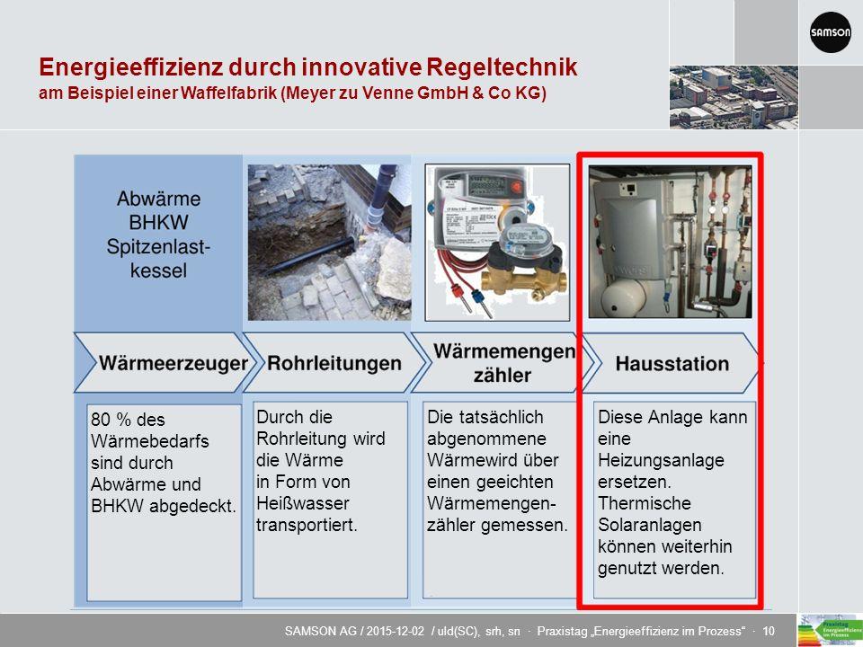 """SAMSON AG / 2015-12-02 / uld(SC), srh, sn · Praxistag """"Energieeffizienz im Prozess · 10 Energieeffizienz durch innovative Regeltechnik am Beispiel einer Waffelfabrik (Meyer zu Venne GmbH & Co KG) 80 % des Wärmebedarfs sind durch Abwärme und BHKW abgedeckt."""