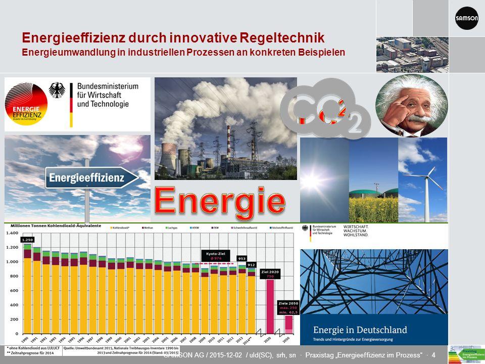 """SAMSON AG / 2015-12-02 / uld(SC), srh, sn · Praxistag """"Energieeffizienz im Prozess · 4 Energieeffizienz durch innovative Regeltechnik Energieumwandlung in industriellen Prozessen an konkreten Beispielen"""