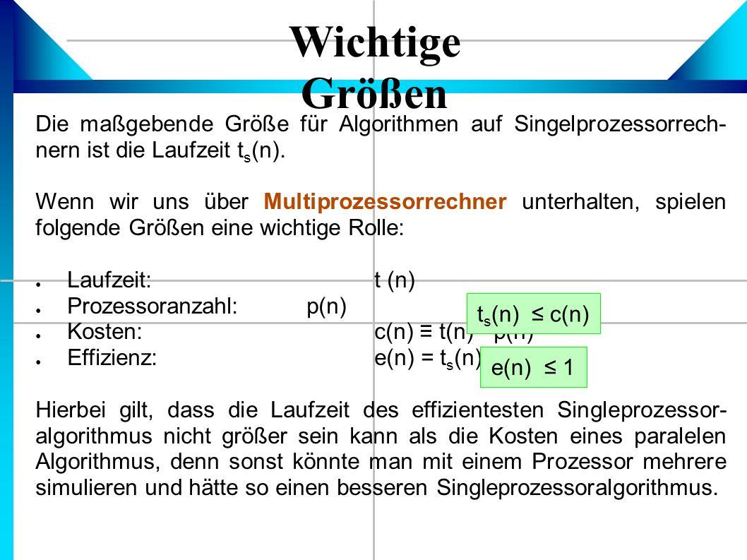 Wichtige Größen Die maßgebende Größe für Algorithmen auf Singelprozessorrech- nern ist die Laufzeit t s (n).