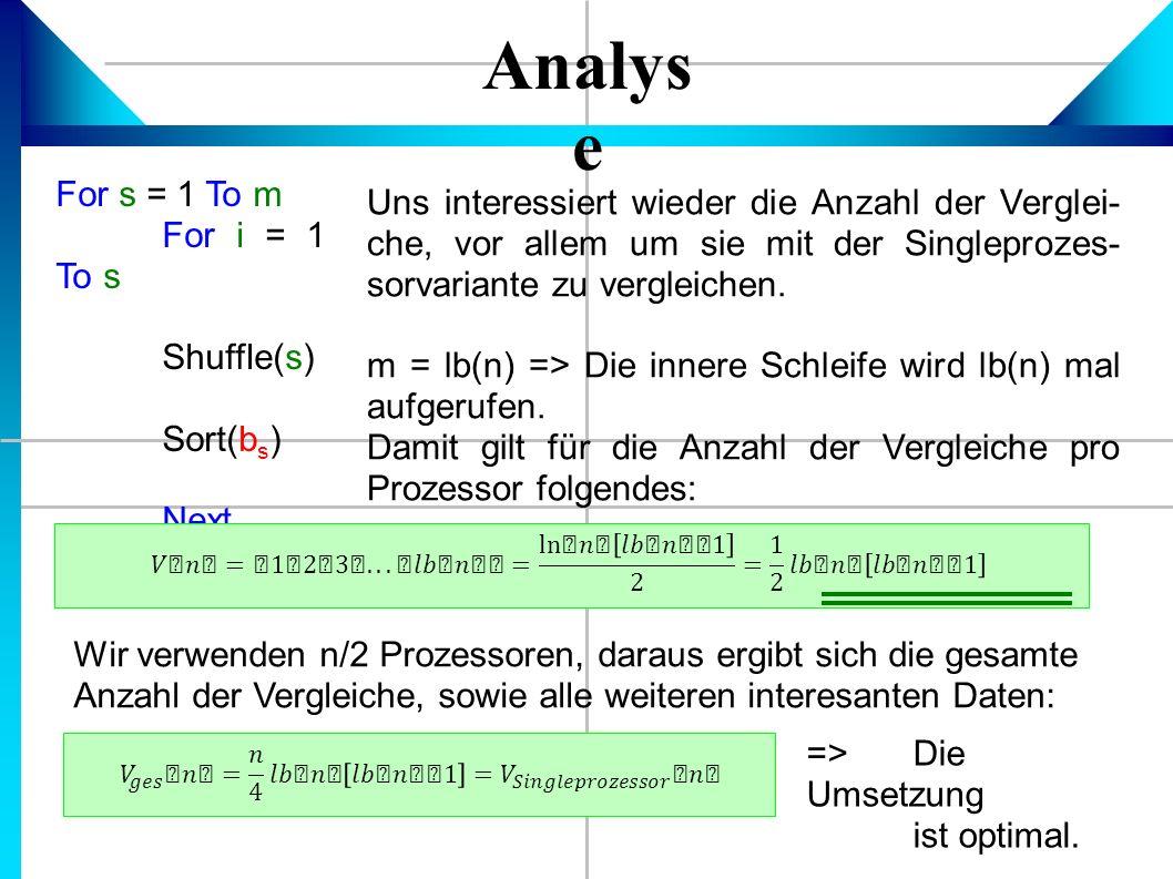 Analys e For s = 1 To m For i = 1 To s Shuffle(s) Sort(b s ) Next Uns interessiert wieder die Anzahl der Verglei- che, vor allem um sie mit der Singleprozes- sorvariante zu vergleichen.