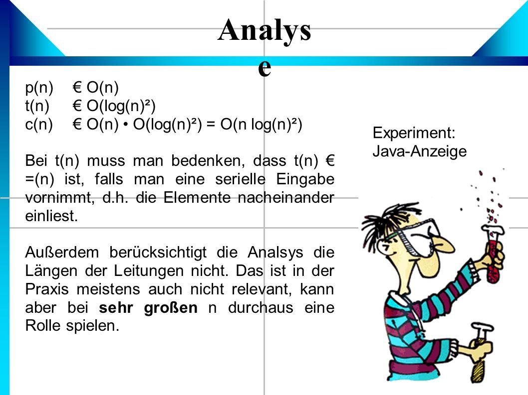 Analys e p(n)€ O(n) t(n)€ O(log(n)²) c(n)€ O(n) O(log(n)²) = O(n log(n)²) Bei t(n) muss man bedenken, dass t(n) € =(n) ist, falls man eine serielle Eingabe vornimmt, d.h.