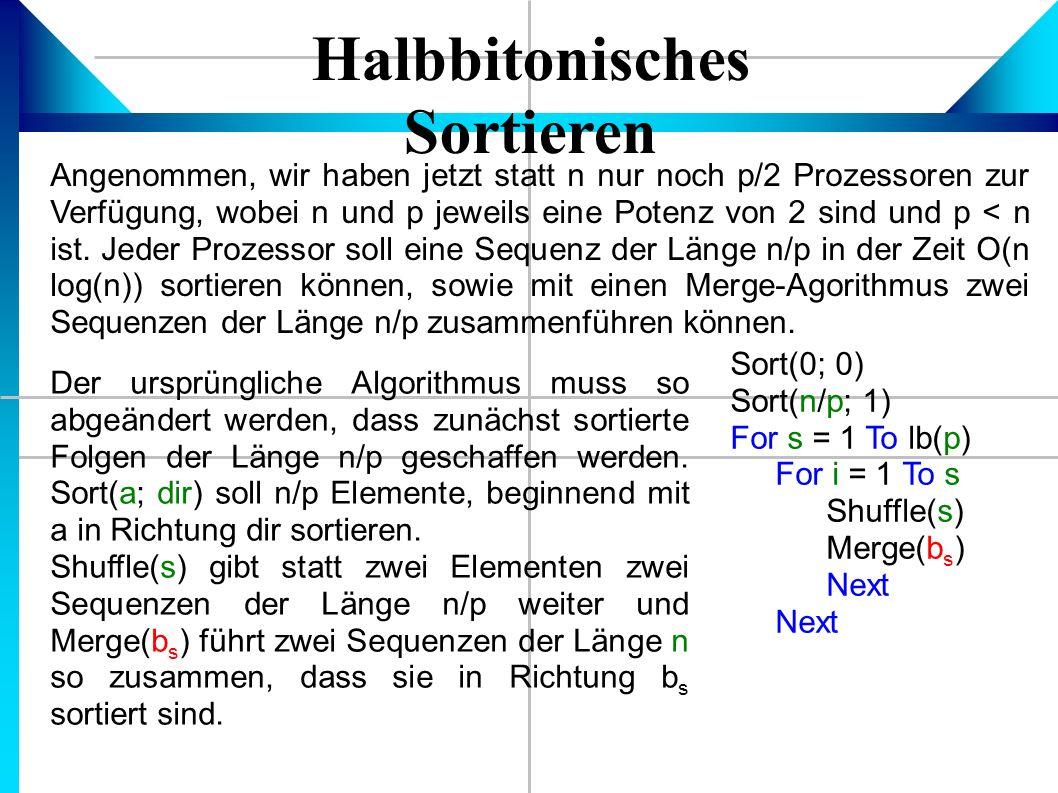 Halbbitonisches Sortieren Angenommen, wir haben jetzt statt n nur noch p/2 Prozessoren zur Verfügung, wobei n und p jeweils eine Potenz von 2 sind und p < n ist.