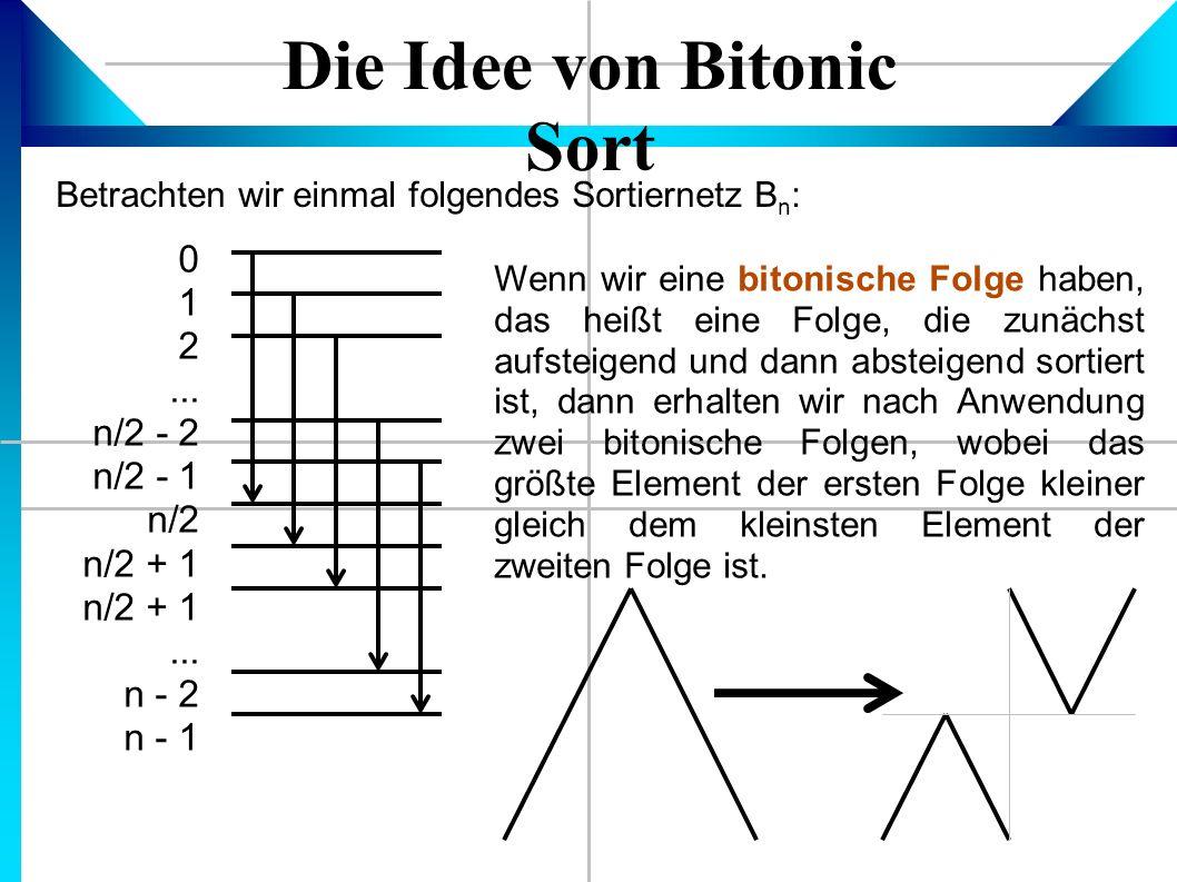 Die Idee von Bitonic Sort Betrachten wir einmal folgendes Sortiernetz B n : 0 1 2...