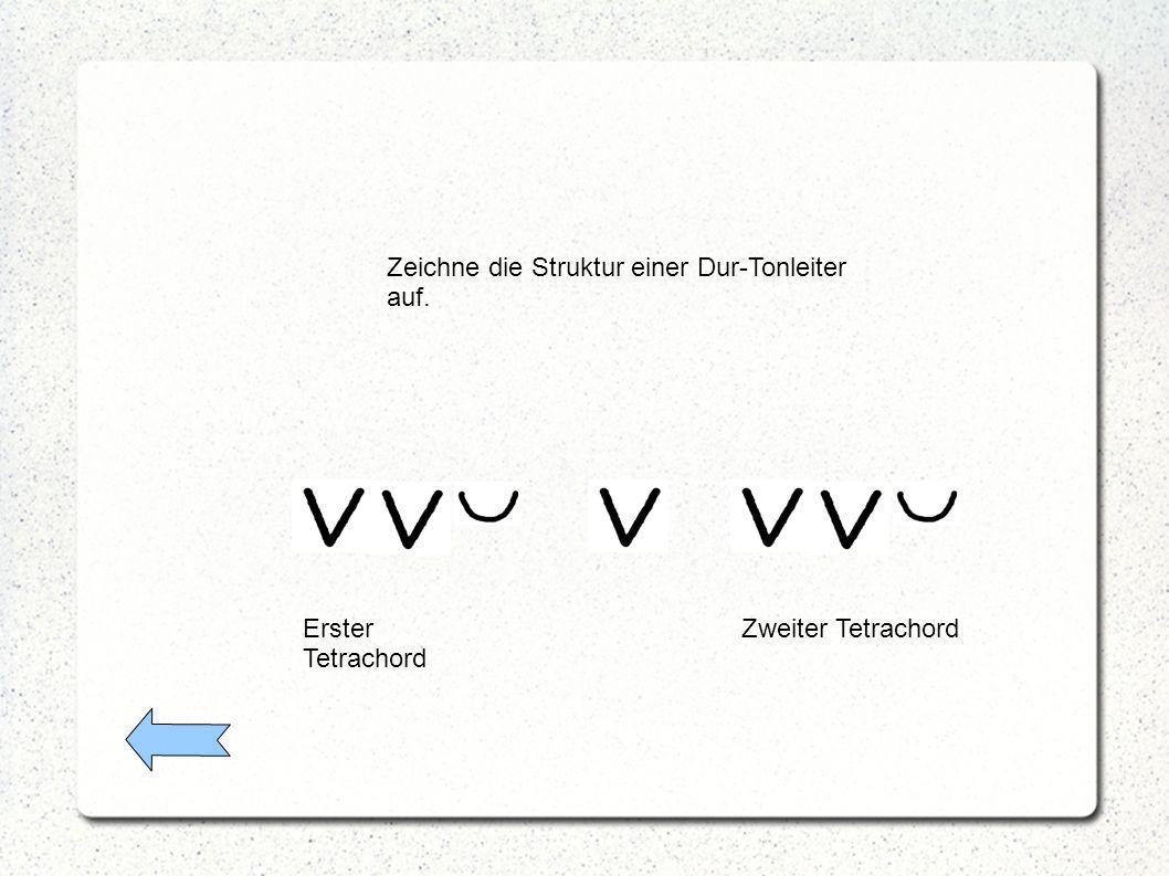 Erster Tetrachord Zweiter Tetrachord