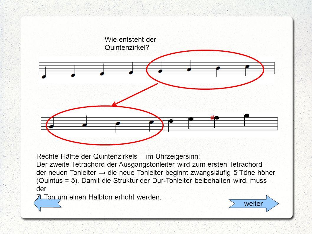 # Rechte Hälfte der Quintenzirkels – im Uhrzeigersinn: Der zweite Tetrachord der Ausgangstonleiter wird zum ersten Tetrachord der neuen Tonleiter → die neue Tonleiter beginnt zwangsläufig 5 Töne höher (Quintus = 5).