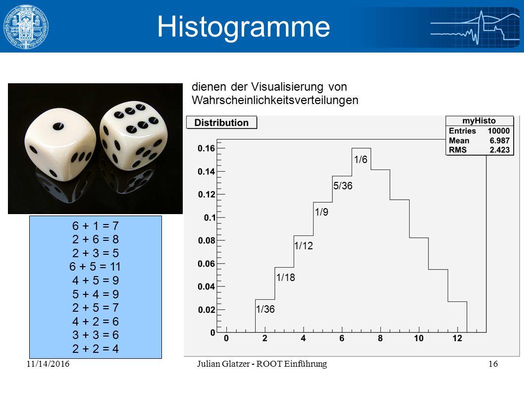 11/14/2016Julian Glatzer - ROOT Einführung16 Histogramme dienen der Visualisierung von Wahrscheinlichkeitsverteilungen 6 + 1 = 7 2 + 6 = 8 2 + 3 = 5 6 + 5 = 11 4 + 5 = 9 5 + 4 = 9 2 + 5 = 7 4 + 2 = 6 3 + 3 = 6 2 + 2 = 4 1/6 5/36 1/9 1/12 1/18 1/36