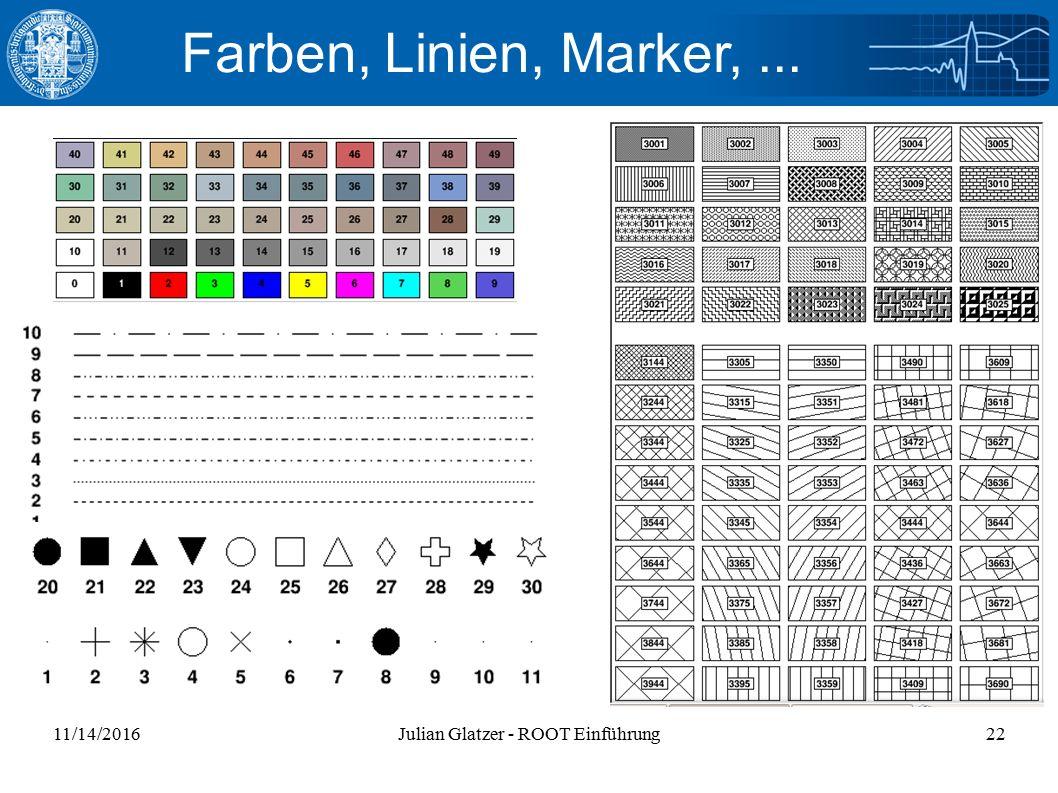 11/14/2016Julian Glatzer - ROOT Einführung22 Farben, Linien, Marker,...