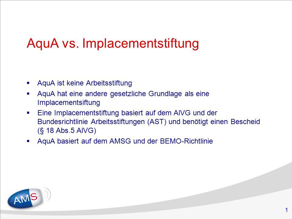 1 AquA vs.