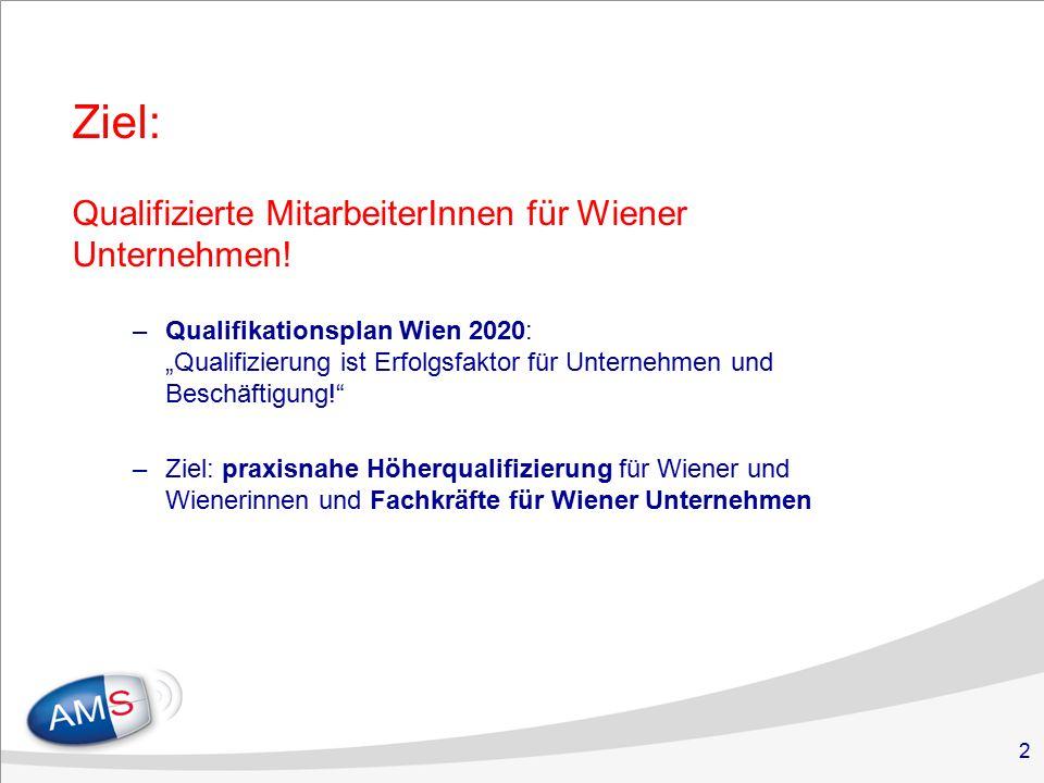 2 Ziel: Qualifizierte MitarbeiterInnen für Wiener Unternehmen.