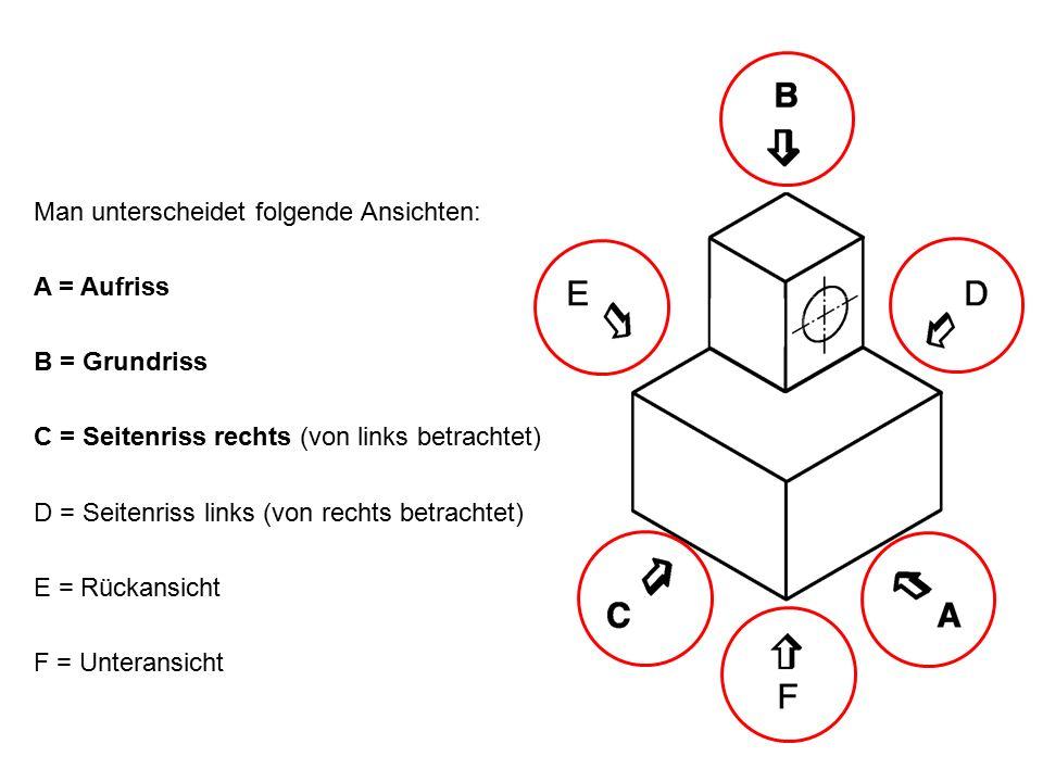Man unterscheidet folgende Ansichten: A = Aufriss B = Grundriss C = Seitenriss rechts (von links betrachtet) D = Seitenriss links (von rechts betrachtet) E = Rückansicht F = Unteransicht