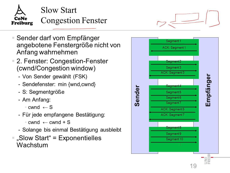 Segment 8 Segment 9 Segment 10 Segment 1 ACK: Segment 1 Sender Empfänger Segment 2 Segment 3 ACK: Segment 3 Segment 4 Segment 5 ACK: Segment 7 Segment 6 Segment 7 ACK: Segment 5 … Slow Start Congestion Fenster  Sender darf vom Empfänger angebotene Fenstergröße nicht von Anfang wahrnehmen  2.