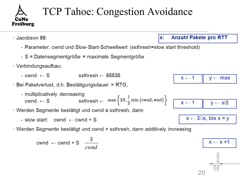  Jacobson 88: -Parameter: cwnd und Slow-Start-Schwellwert (ssthresh=slow start threshold) -S = Datensegmentgröße = maximale Segmentgröße  Verbindungsaufbau: -cwnd ← Sssthresh ← 65535  Bei Paketverlust, d.h.