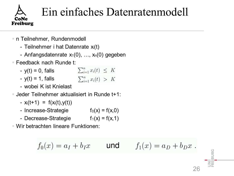  n Teilnehmer, Rundenmodell -Teilnehmer i hat Datenrate x i (t) -Anfangsdatenrate x 1 (0), …, x n (0) gegeben  Feedback nach Runde t: -y(t) = 0, falls -y(t) = 1, falls -wobei K ist Knielast  Jeder Teilnehmer aktualisiert in Runde t+1: -x i (t+1) = f(x i (t),y(t)) -Increase-Strategie f 0 (x) = f(x,0) -Decrease-Strategief 1 (x) = f(x,1)  Wir betrachten lineare Funktionen: Ein einfaches Datenratenmodell 26