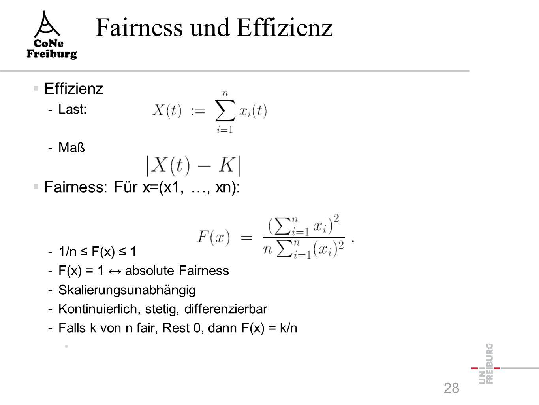  Effizienz -Last: -Maß  Fairness: Für x=(x1, …, xn): -1/n ≤ F(x) ≤ 1 -F(x) = 1 ↔ absolute Fairness -Skalierungsunabhängig -Kontinuierlich, stetig, differenzierbar -Falls k von n fair, Rest 0, dann F(x) = k/n 28 Fairness und Effizienz