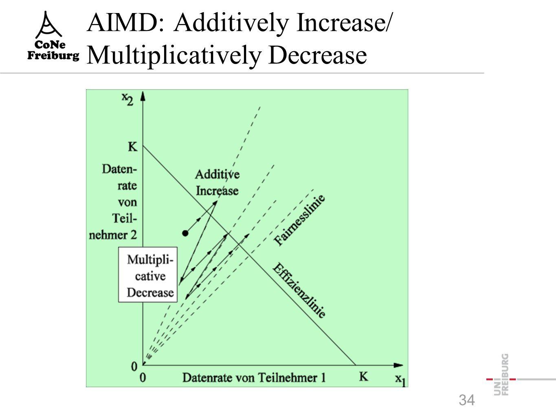 AIMD: Additively Increase/ Multiplicatively Decrease 34
