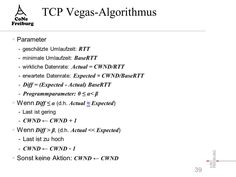 TCP Vegas-Algorithmus  Parameter -geschätzte Umlaufzeit: RTT -minimale Umlaufzeit: BaseRTT -wirkliche Datenrate: Actual = CWND/RTT -erwartete Datenrate: Expected = CWND/BaseRTT -Diff = (Expected - Actual) BaseRTT -Programmparameter: 0 ≤ α< β  Wenn Diff ≤ α (d.h.