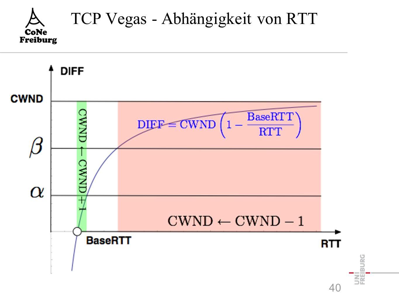 TCP Vegas - Abhängigkeit von RTT 40