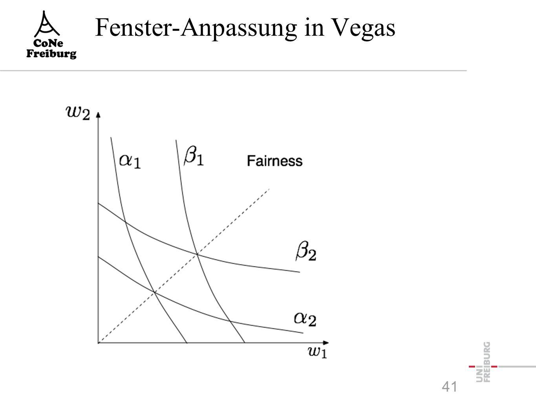 Fenster-Anpassung in Vegas 41