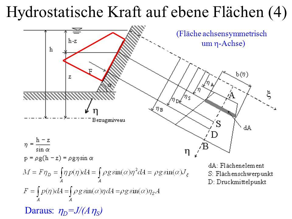 (Fläche achsensymmetrisch um  -Achse) Daraus:  D =J/(A  S ) Hydrostatische Kraft auf ebene Flächen (4)