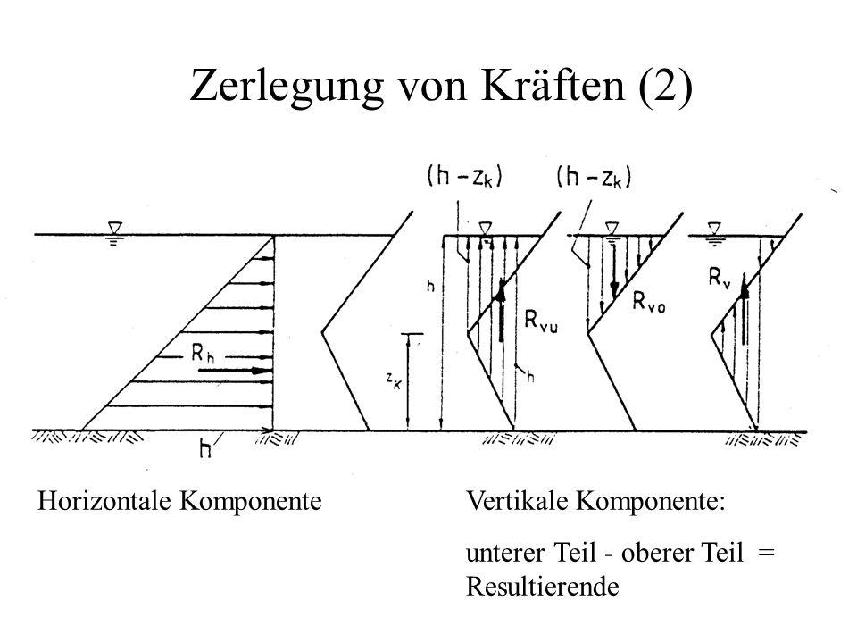 Zerlegung von Kräften (2) Horizontale KomponenteVertikale Komponente: unterer Teil - oberer Teil = Resultierende