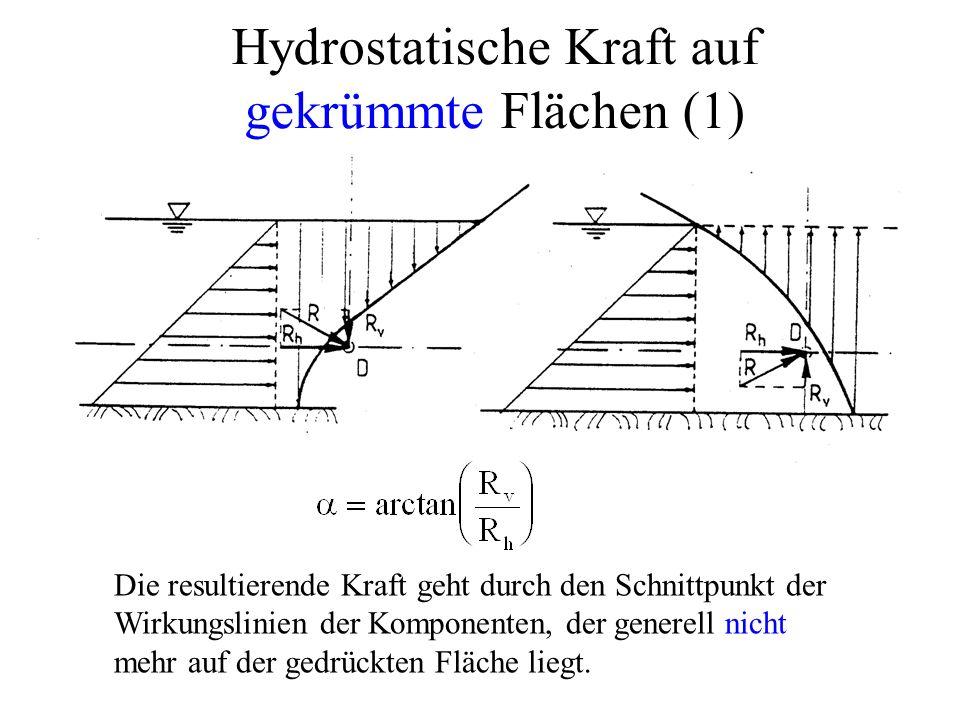 Hydrostatische Kraft auf gekrümmte Flächen (1) Die resultierende Kraft geht durch den Schnittpunkt der Wirkungslinien der Komponenten, der generell nicht mehr auf der gedrückten Fläche liegt.