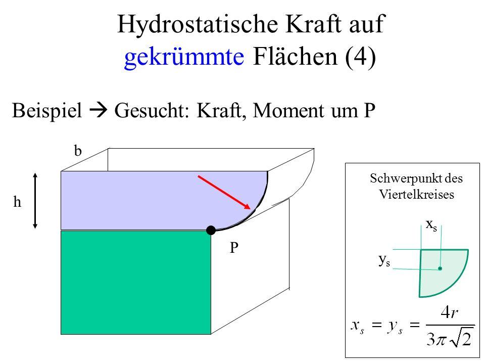 Beispiel  Gesucht: Kraft, Moment um P P h b Hydrostatische Kraft auf gekrümmte Flächen (4) xsxs ysys Schwerpunkt des Viertelkreises