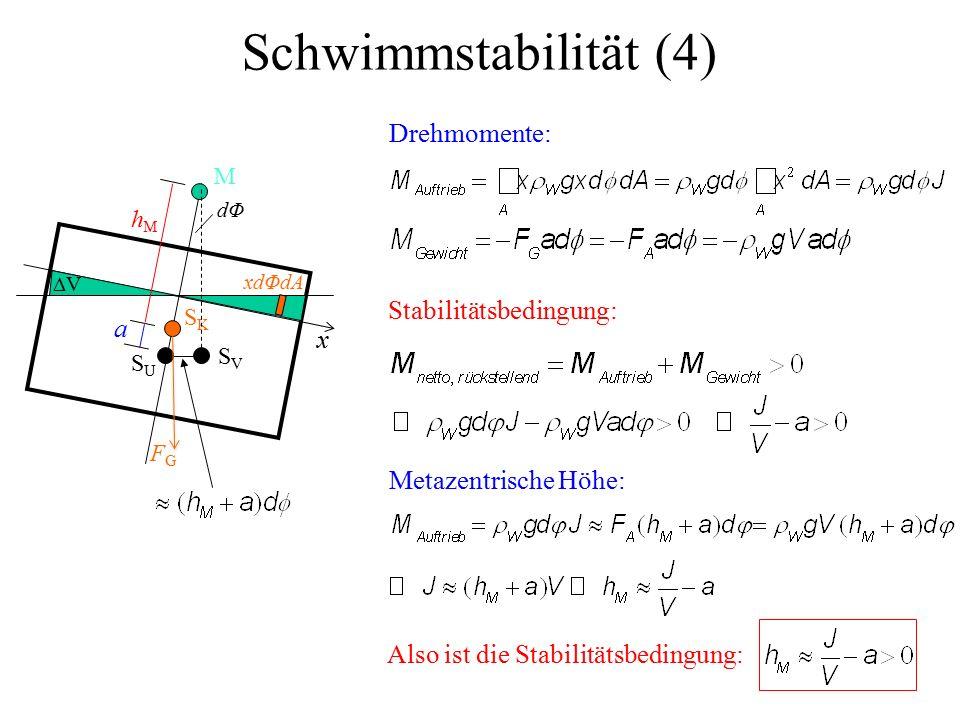 Schwimmstabilität (4) x Drehmomente: Stabilitätsbedingung: SKSK SUSU SVSV a hMhM VV xdΦdA dΦ M FGFG Metazentrische Höhe: Also ist die Stabilitätsbedingung: