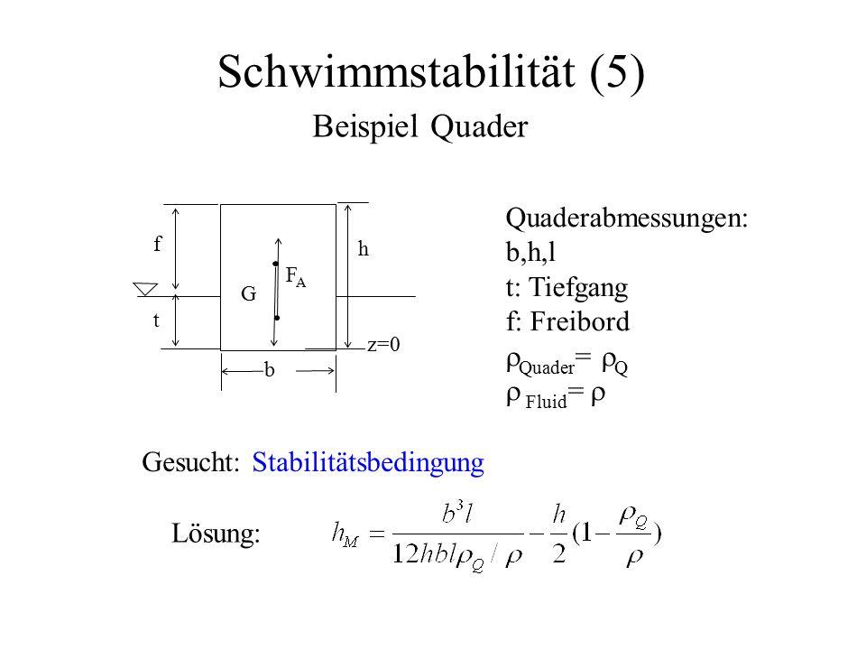 Schwimmstabilität (5) Beispiel Quader Quaderabmessungen: b,h,l t: Tiefgang f: Freibord  Quader =  Q  Fluid =  z=0 f t G FAFA h b Gesucht: Stabilitätsbedingung Lösung: