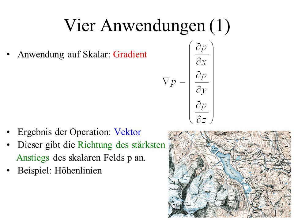 Vier Anwendungen (1) Anwendung auf Skalar: Gradient Ergebnis der Operation: Vektor Dieser gibt die Richtung des stärksten Anstiegs des skalaren Felds p an.